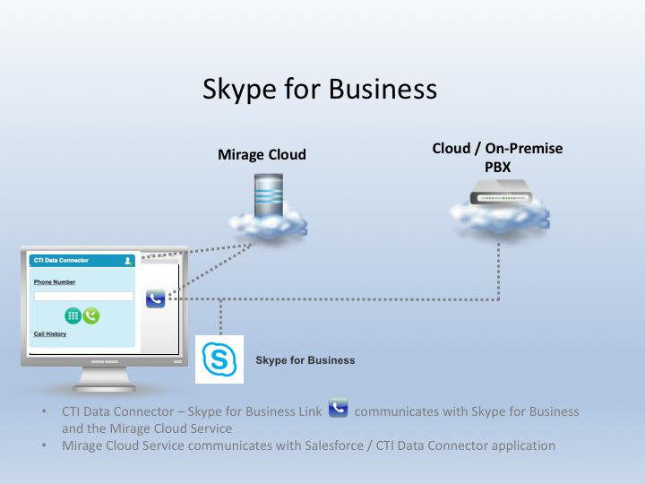 skype for business online plans